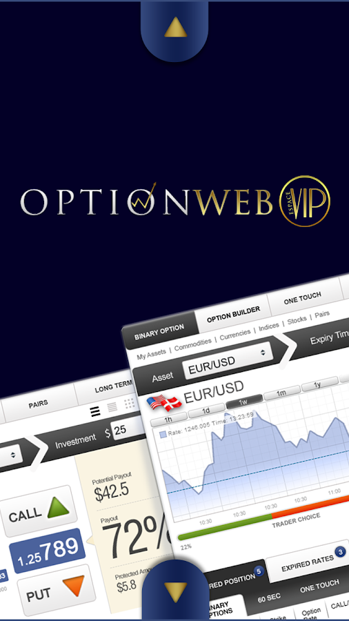 Buying options questrade