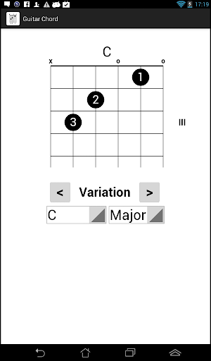 Simplest Guitar Chord Library