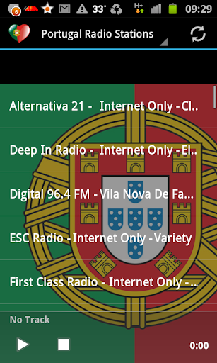 Portugal Radio Music News