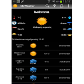 CMWeather weather for Greece
