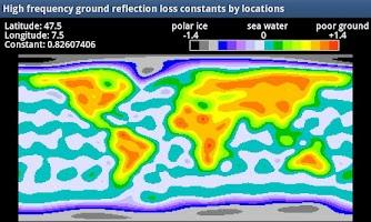 Screenshot of World Ground constants