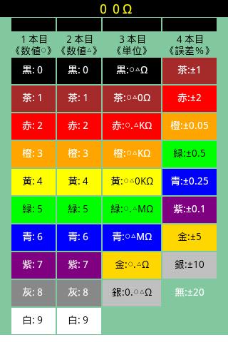 抵抗器カラーコード