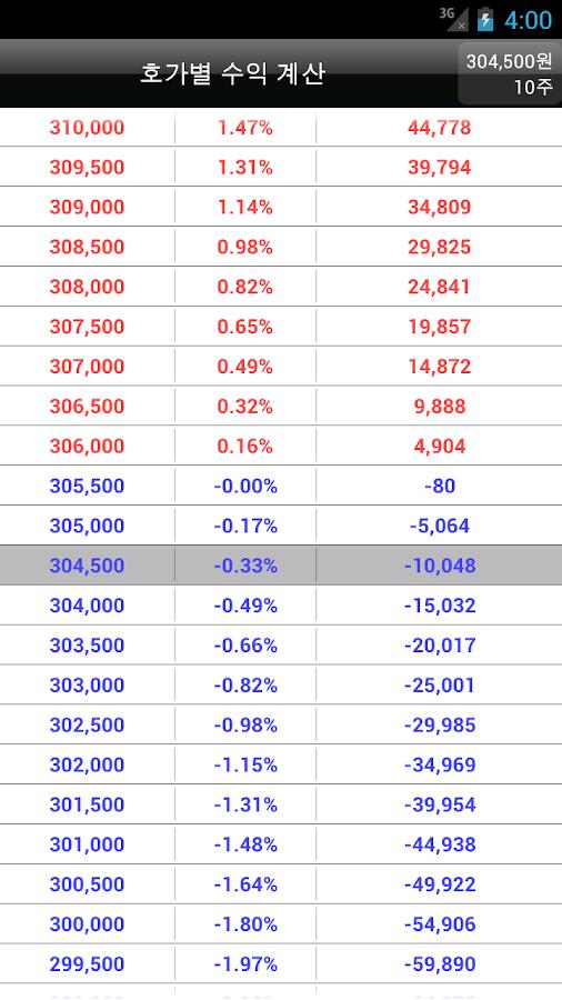 윈스탁-수익률,씽크풀,네이버증권,다음증권,팍스넷,RSS- screenshot