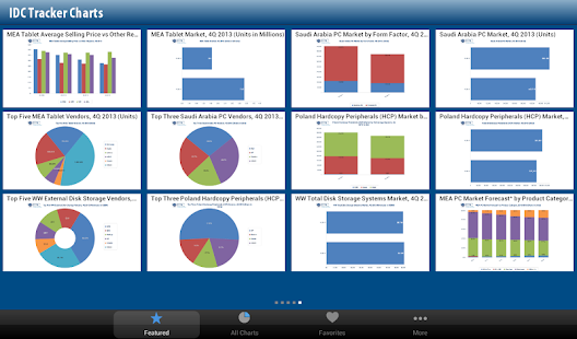 IDC Tracker Charts for Tablets- screenshot thumbnail