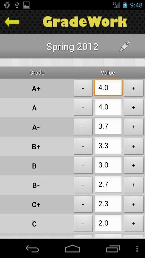 Gradework GPA- screenshot