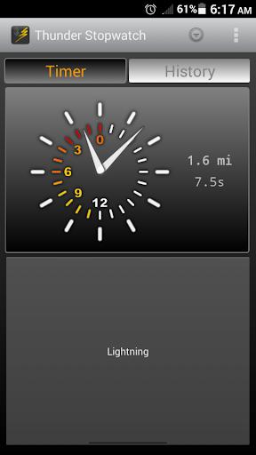 Thunder Stopwatch