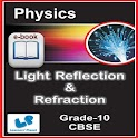 Light Reflection & Refraction