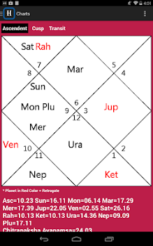 Horosoft (Astrology Software)