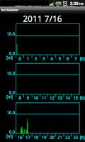 Screenshot of ActiMeter
