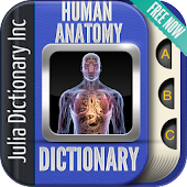 Human Anatomy Dictionary