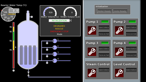 SCADE Nuclear Steam Boiler