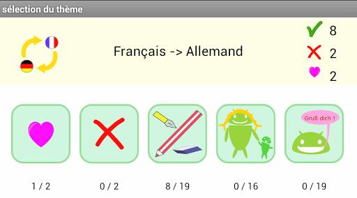 Pendu Verbes Français Allemand