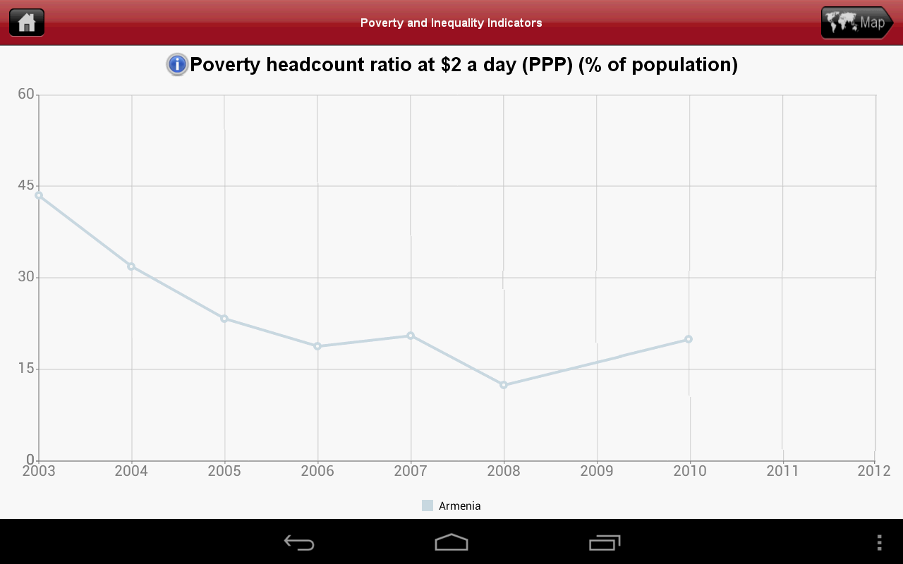 Poverty&Inequality DataFinder- screenshot
