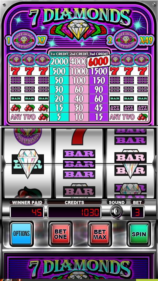 Time Machine - Time Travel Slot with 5 Bonuses