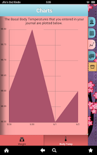 Period Tracker Pro (Pink Pad)- screenshot thumbnail