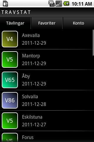 Travstat Android- screenshot