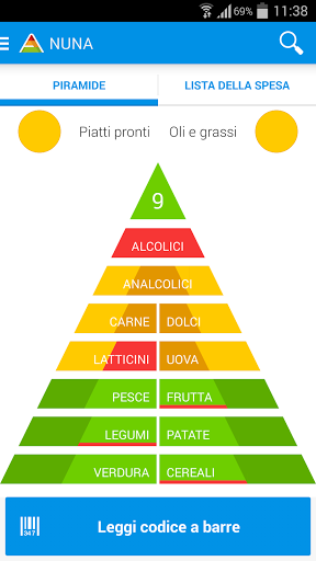 NUNA Nutritional Navigator