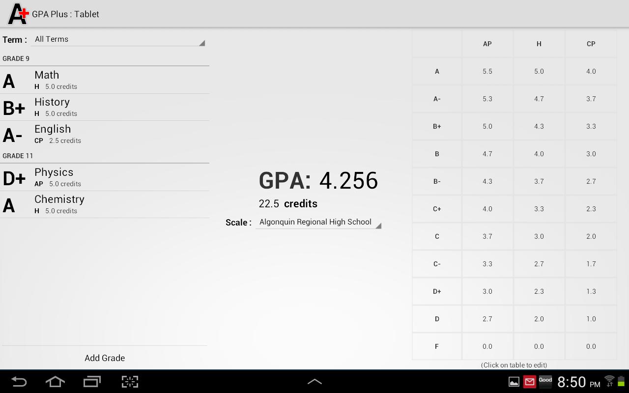 Gpa Plus (free) Screenshot