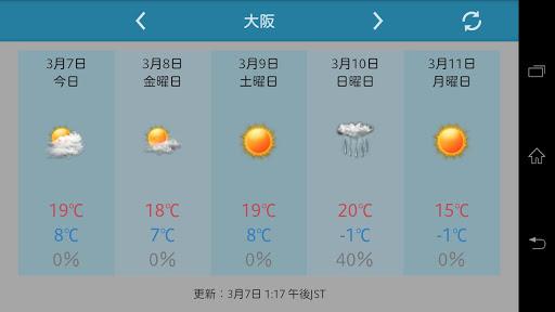 Weather4car:車内で気になる天気をリアルタイム表示