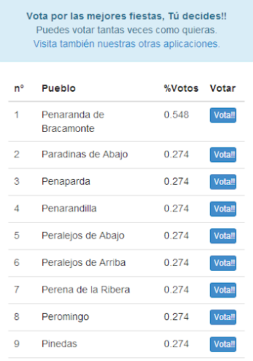Mejores Fiestas Salamanca 5.0 screenshots 3