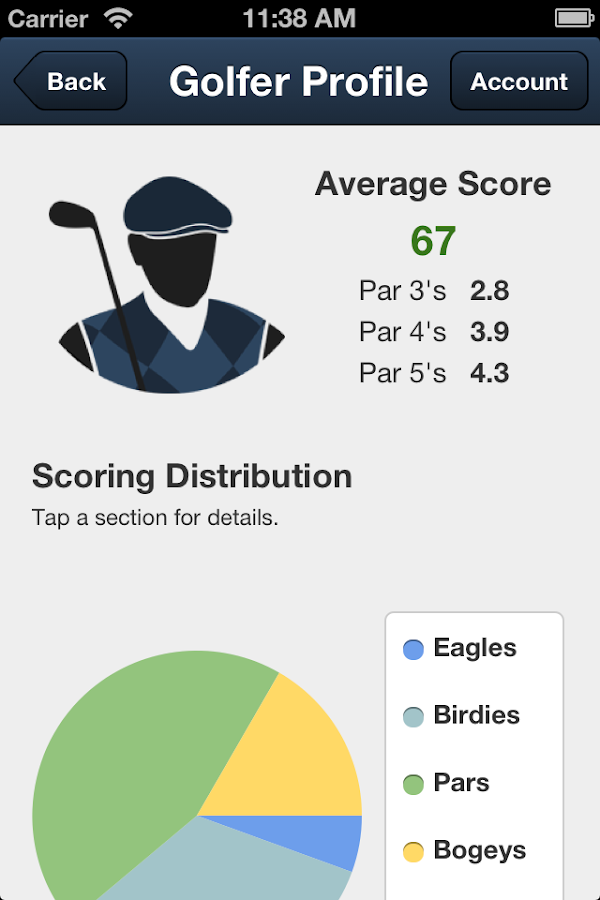 Purdue Golf - screenshot