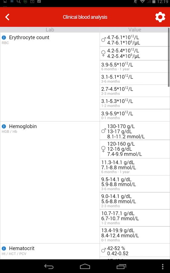 Cito! Lab Values FREE- screenshot