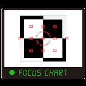 FocusChart