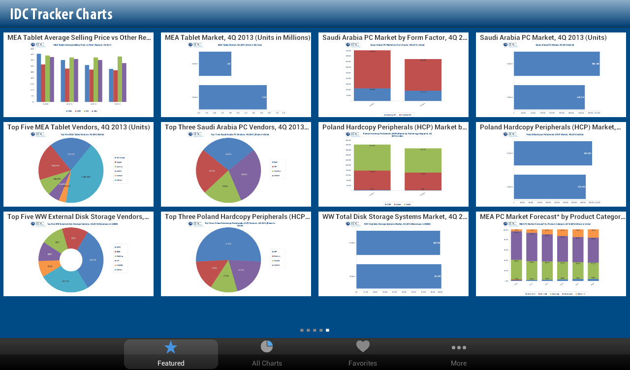 IDC Tracker Charts for Tablets- screenshot