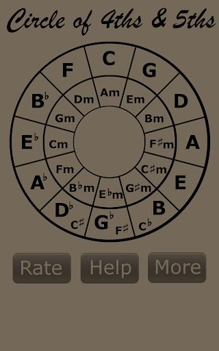 Circle of 4ths 5ths