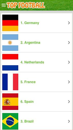 【免費運動App】Top Football-APP點子