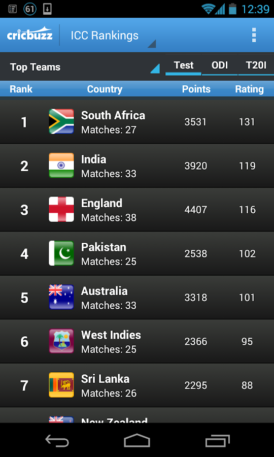 India medal tally asian dating 7