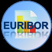 EURIBOR Widget