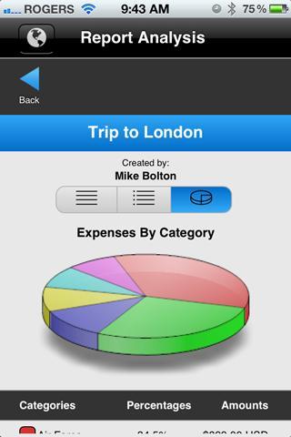 財經必備免費app推薦|ExpensePoint線上免付費app下載|3C達人阿輝的APP