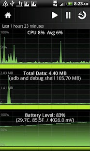 System Monitor Lite 4 Android- screenshot thumbnail
