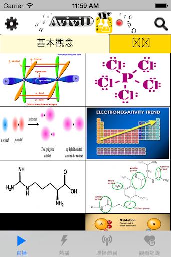 【免費媒體與影片App】Organic chemistry 有機化學-APP點子