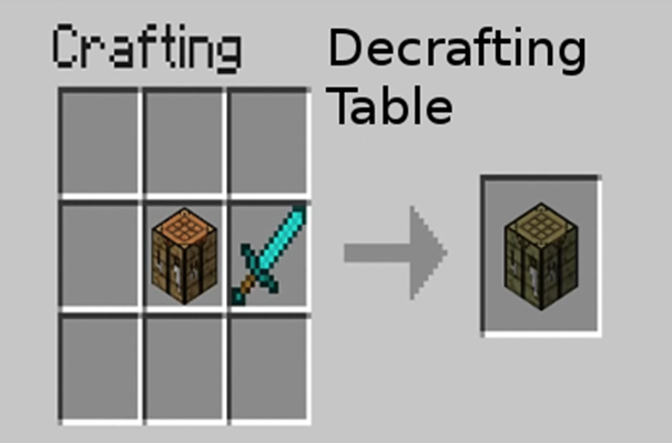how to build an enchantment table in minecraft pe