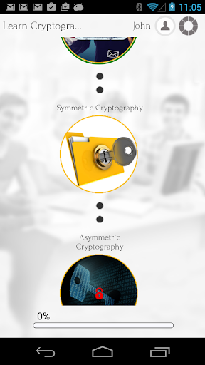 Learn Cryptography