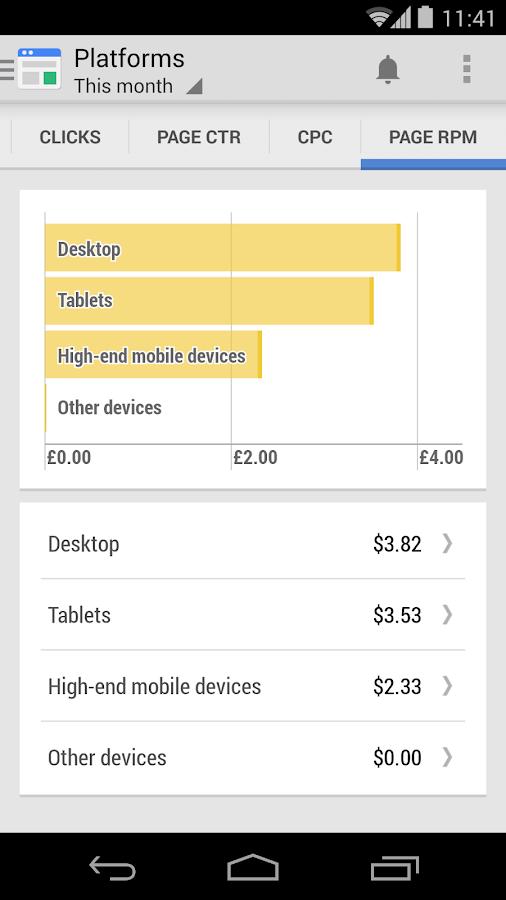 Google AdSense - screenshot