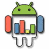 AndroidPlot API Demos