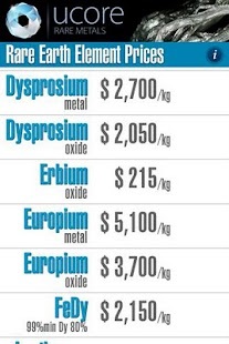 Rare Earth Element Prices- screenshot thumbnail