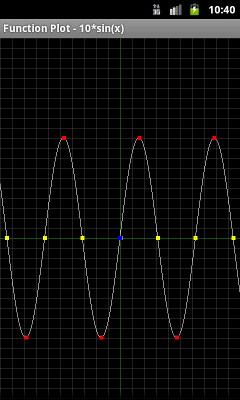 Function Plot- screenshot