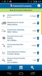 America's Economy for Phone - screenshot thumbnail