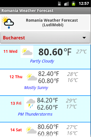 Romania Weather Forecast 2
