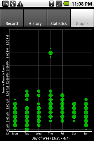Sleepmeter- screenshot