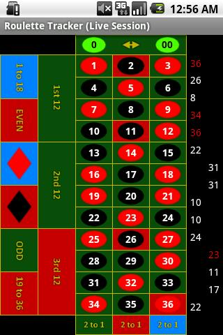 Roulette tracker app william hill fernando torres