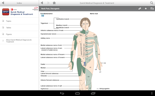AccessMedicine App - screenshot thumbnail