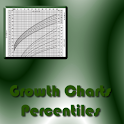 Percentile Growth Charts logo