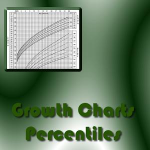 Percentile Growth Charts 醫療 App LOGO-硬是要APP