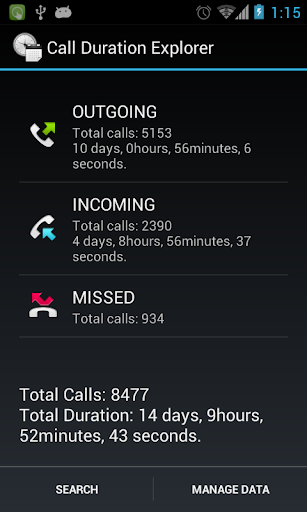 Call Duration Explorer Pro