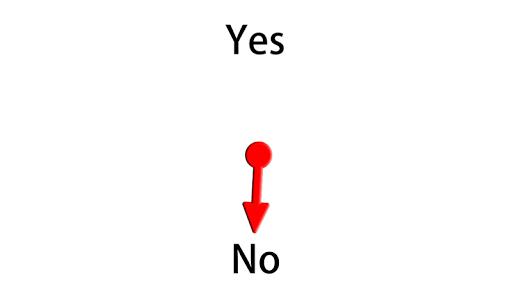 Decision Spinner